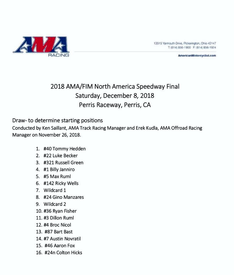 2018 California Speedway News - SpeedwayBikes com